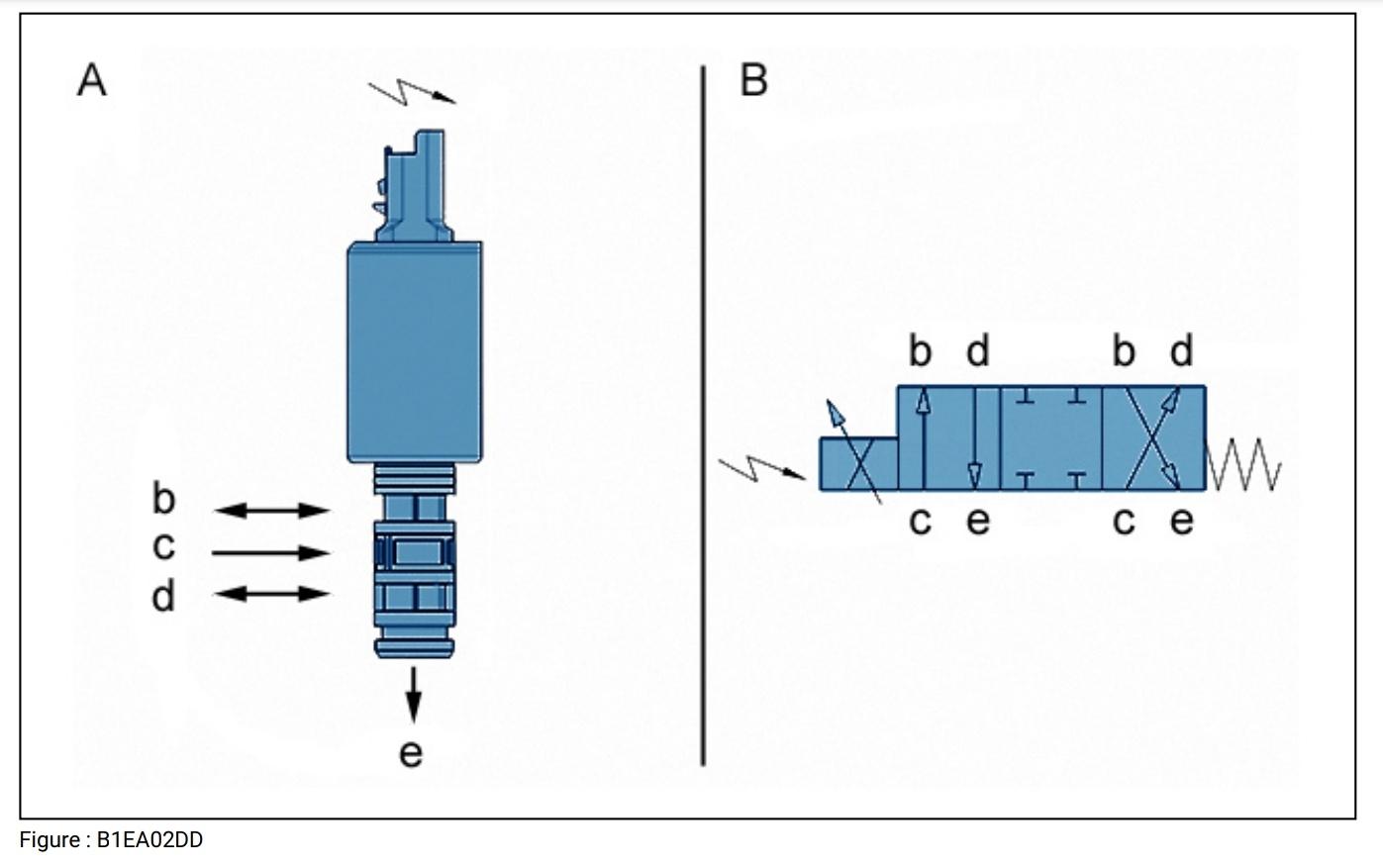 Représentation schématique et hydraulique